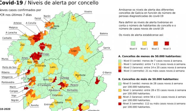 Una docena de concellos en alerta roja por coronavirus