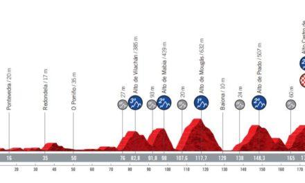 La Vuelta 2021 terminará en Galicia con 3 etapas y meta final en el Obradoiro